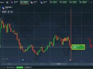 FOREX AND BINARY TRADING